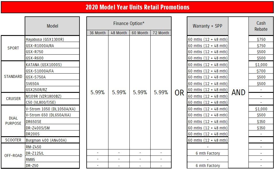 MC Retail Promotion 2020
