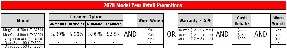 2020 Model Year Retail Promotions