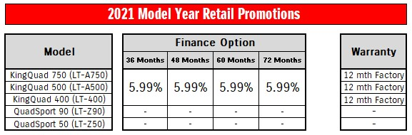 2021 Model Year Retail Promotions