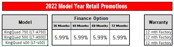 ATV Model Year 2022 Special Promos